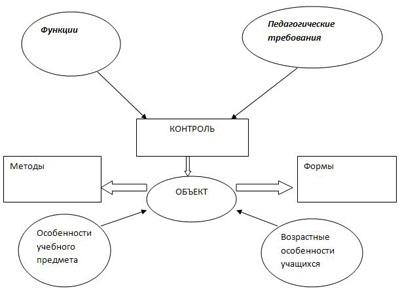http://io2.nios.ru/foto/Articles/034/1218_1.jpg